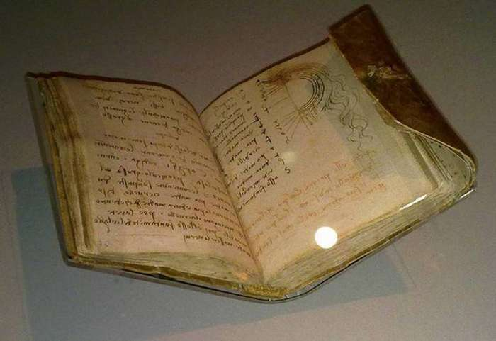 7. Леонардо да Винчи писал справа налево интересные факты, правда, прикол, факты