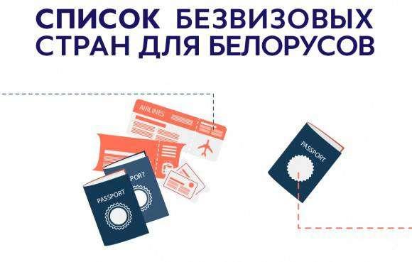 Список безвизовых стран для белорусов 2015