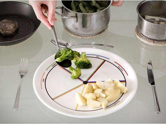 Тарелка с секциями, которая защитит от переедания.