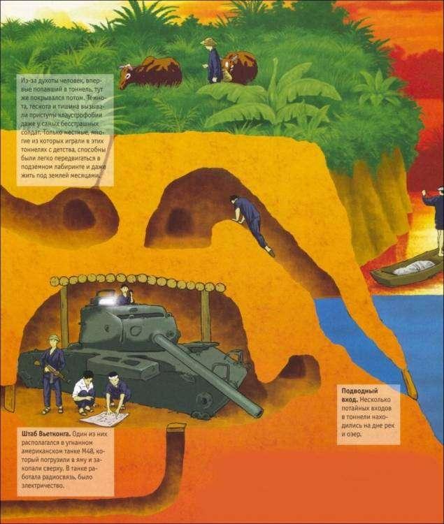 Подземные тоннели вьетнамских партизан (4 картинки)