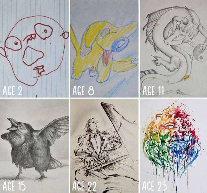 Прогресс с 2-х до 25 лет до и после, рисунок