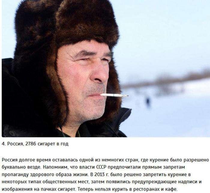 Топ-10 самых курящих стран (10 фото)