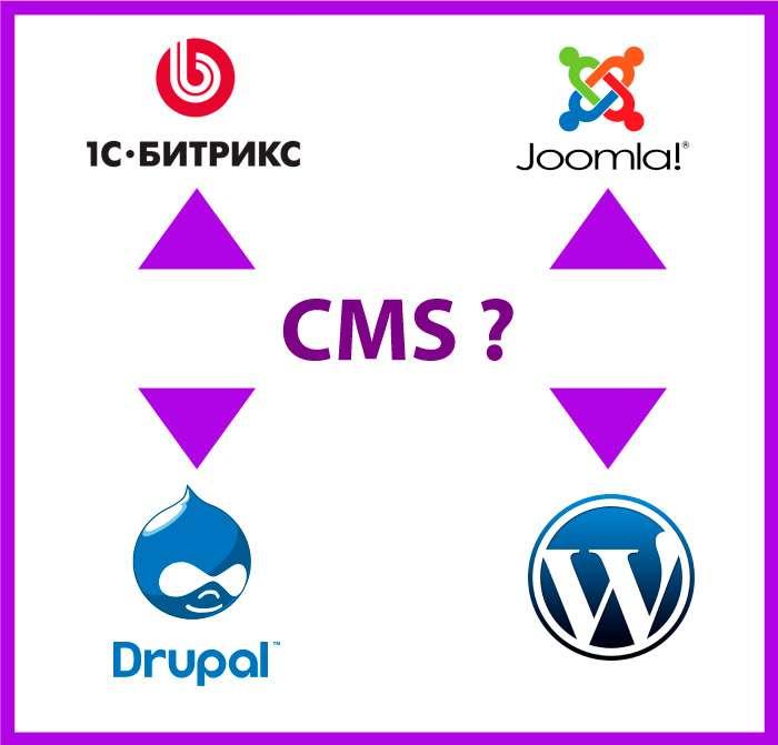 CMS для развлекательного сайта