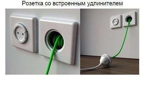 Изобретения, которые упростили бы жизнь (9 фото)