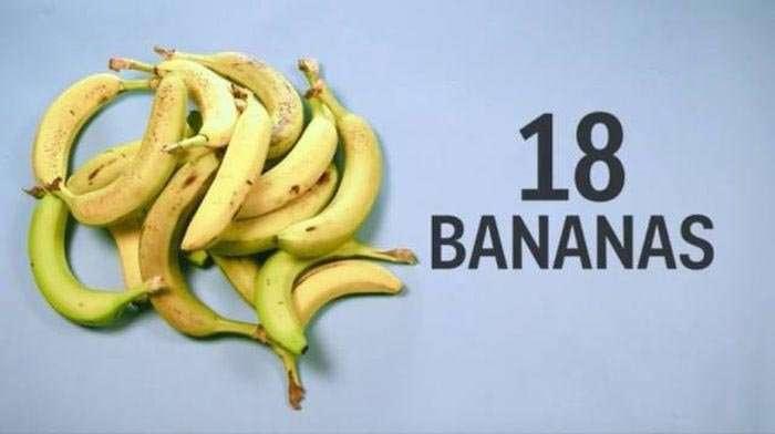Дневная норма килокалорий на примере популярных продуктов