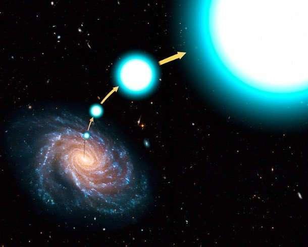 Факты про космос, которые вас напугают и удивят одновременно