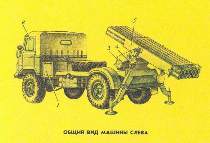 МОЖЕТ БЫТЬ ЛУЧШИЙ СОВЕТСКИЙ АВТОМОБИЛЬ. ЛЕГЕНДА СССР ГАЗ-66