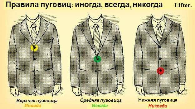 12 секретов стиля, которые изменят жизнь каждого мужчины