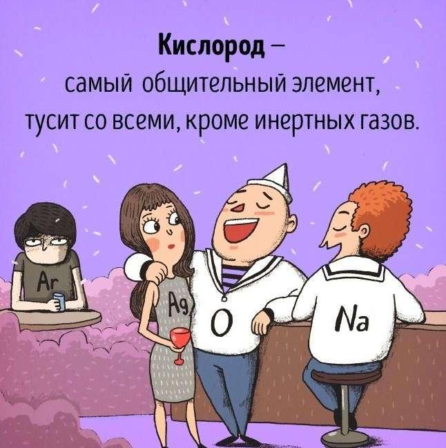 Как бы выглядели химические элементы, если бы были людьми...