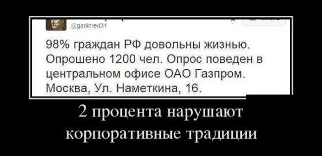 Подборка демотиваторов 6.7.2016