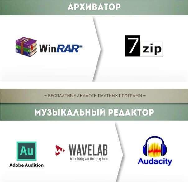 Бесплатные аналоги платных программ.