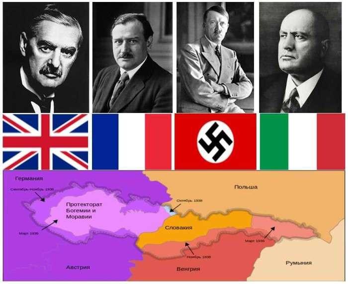 Мюнхенский сговор — кто и когда развязал руки Гитлеру