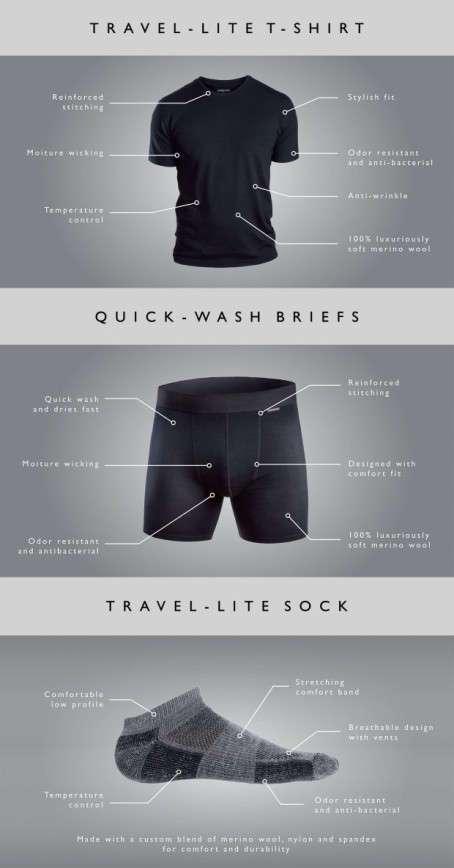 Дизайнеры придумали белье, которое не нужно стирать