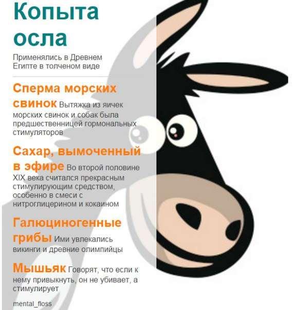 КРАТКАЯ ИСТОРИЯ ДОПИНГА :
