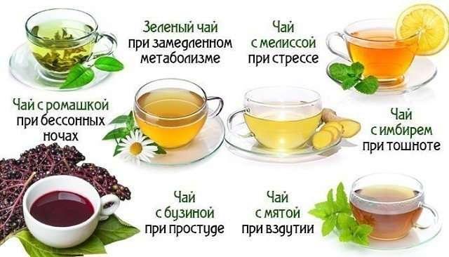 Чай способен на многое!