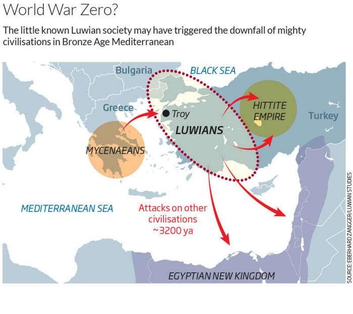 Нулевая Мировая война