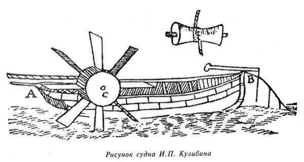 Что изобрел Кулибин?