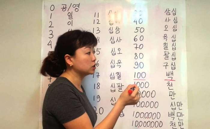 10 самых сложных языков мира