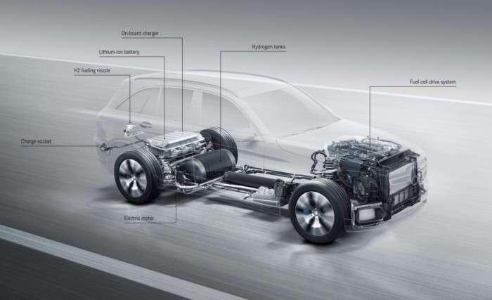 7 перспективных технологий, которые преобразят автомобили до неузнаваемости