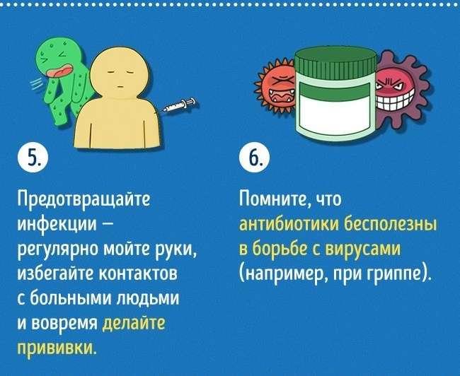 Серьезное предупреждение про антибиотики от доктора Комаровского