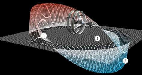На каком двигателе земляне полетят к Марсу?