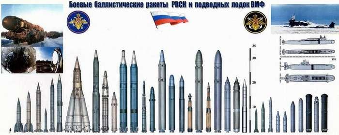 8 пугающих фактов о ядерном арсенале России