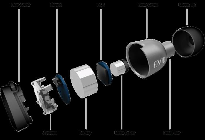 Apollo 7: супер-маленькие беспроводные наушники с большим звуком