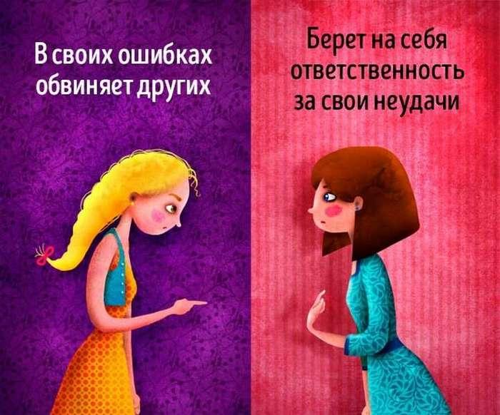 Негативное и позитивное мышление в забавных иллюстрациях
