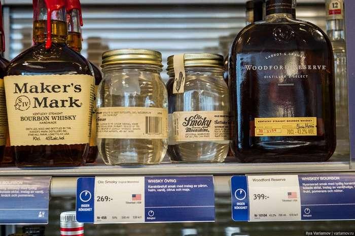 Как в Швеции продают алкоголь