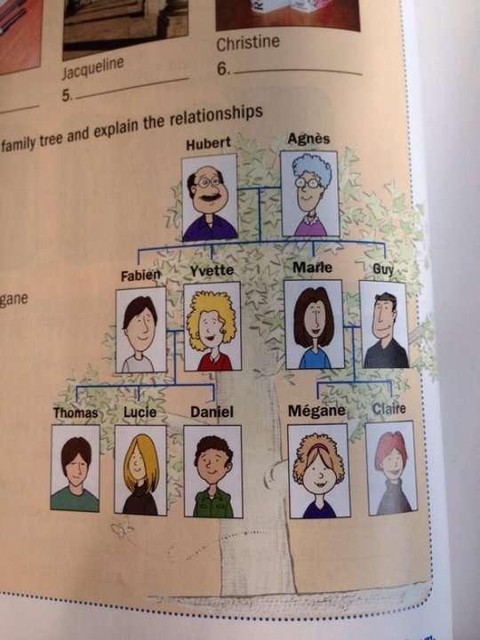Сногсшибательные маразмы из школьных учебников