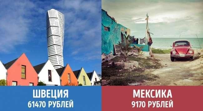 Сколько платят пенсионерам в разных странах мира (12 фото)