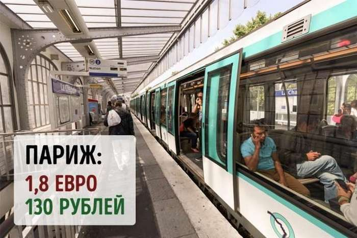Сколько стоит билет в метро в разных городах мира