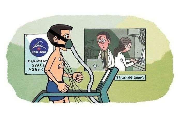 Мотивационный комикс о том, как добиться своей цели (9 картинок)