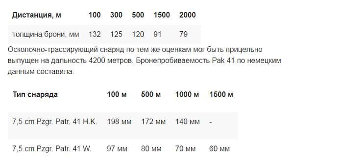 ПОЖИРАТЕЛЬНИЦА ВОЛЬФРАМА: гроза советских танкистов