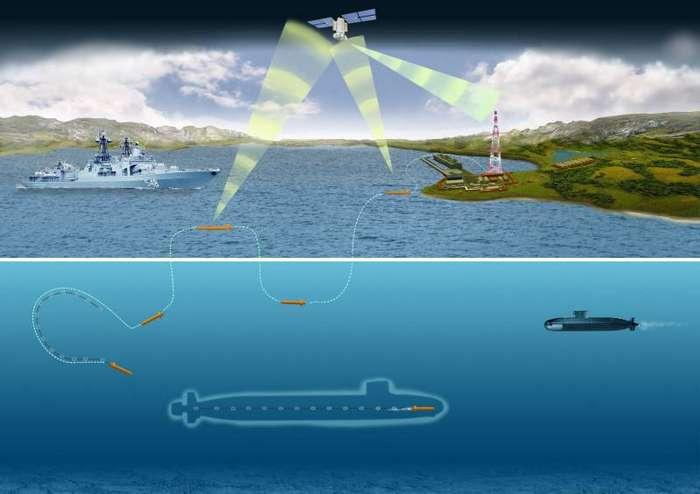 Роботизированный комплекс «Суррогат»: малая подводная лодка для учений флота