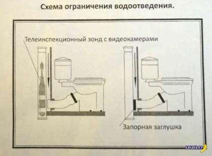 Перекрытие канализации неплательщикам
