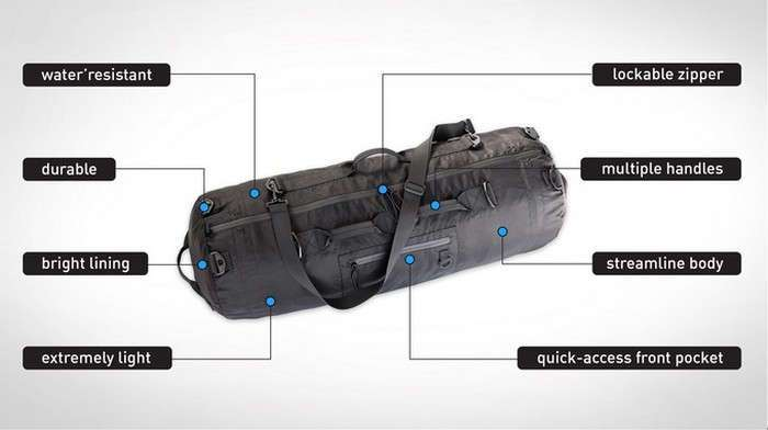 12 в 1: как выглядит идеальная сумка-трансформер на все случаи жизни