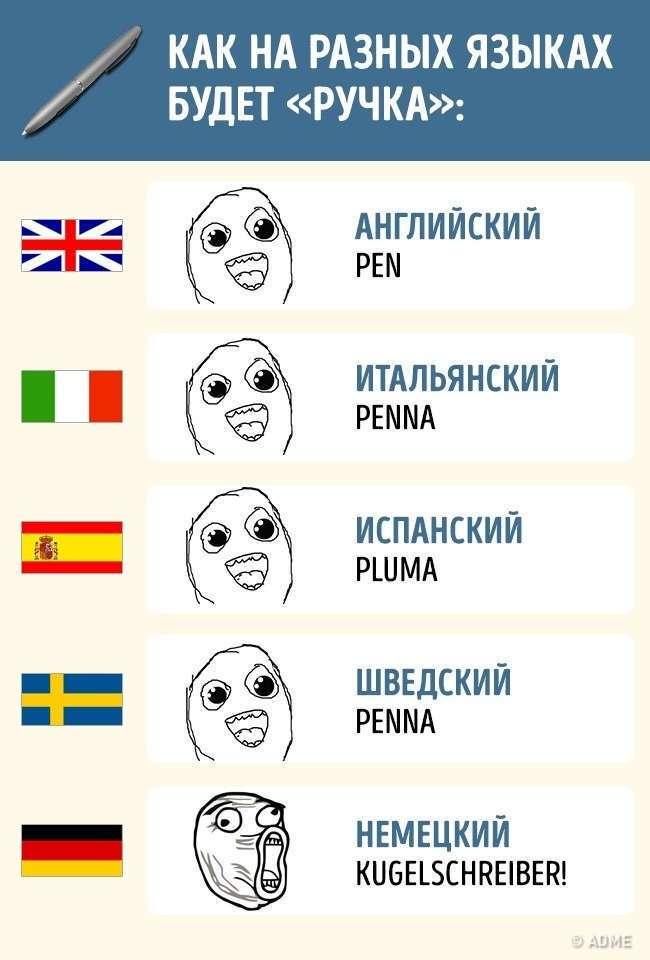 16 доказательств того, что немецкий язык — не для слабаков (16 фото)