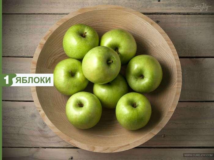 10 самых полезных фруктов, которые стоит включить в рацион прямо сейчас