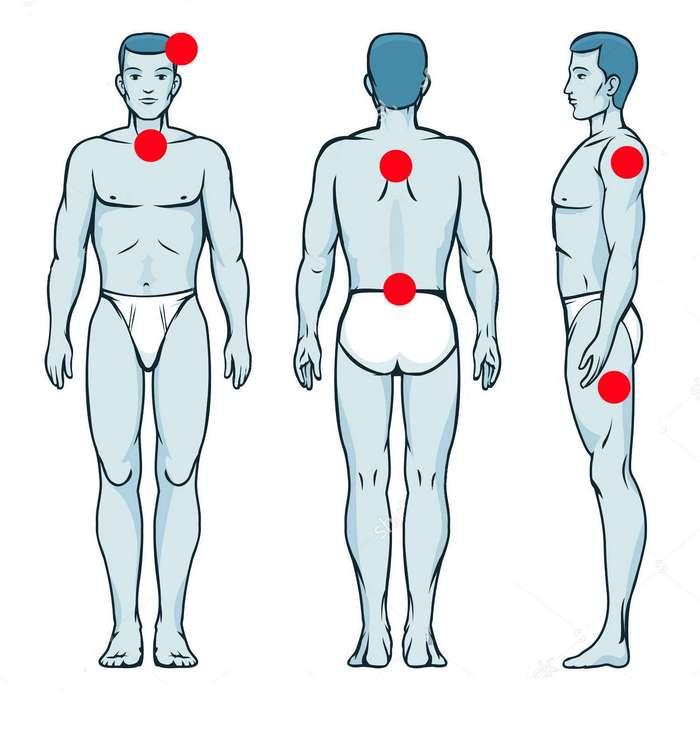 6 типов хронической боли, корень которых лежит в вашей психологии