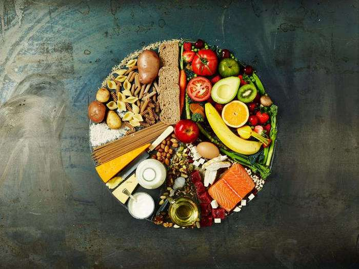Тарелка баланса Джейми Оливера. Вот сколько нужно есть, чтобы хватало энергии на весь день