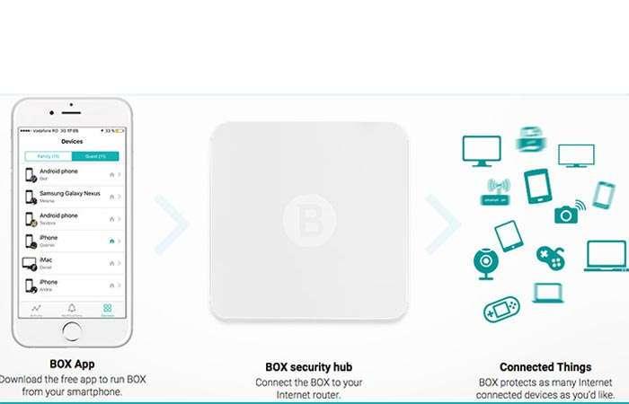 Хакер не пройдет: устройство-антивирус, которое защитит от взлома