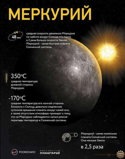 Познавательно о планетах Солнечной системы