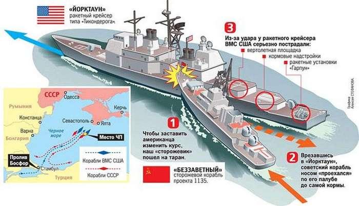 Морской таран: Советского сторожевика в борт американского крейсера