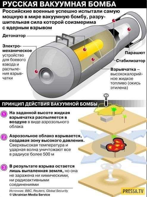 """""""Папа всех бомб"""" (9 фото+2 видео)"""