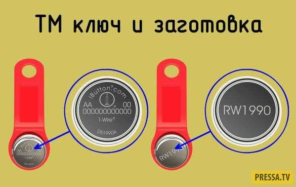 Ключи от домофона: заблуждения и мифы (4 фото+1 видео)