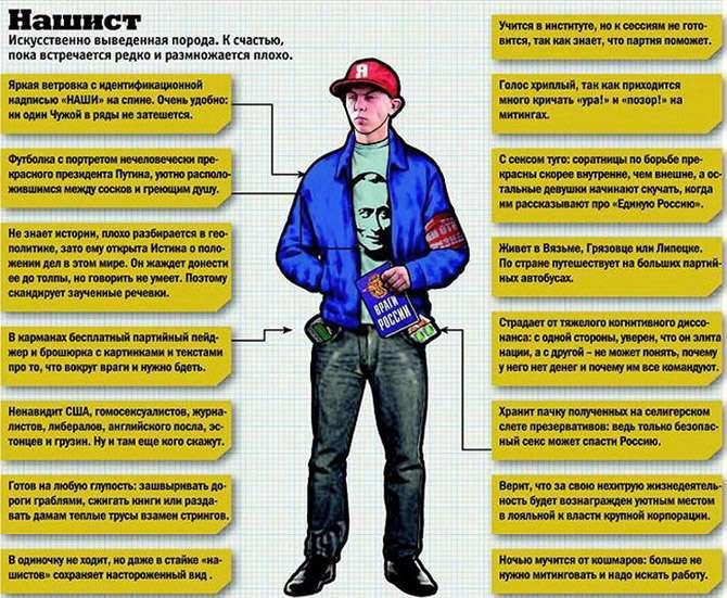 16 типов российских мужчин. Узнаете?