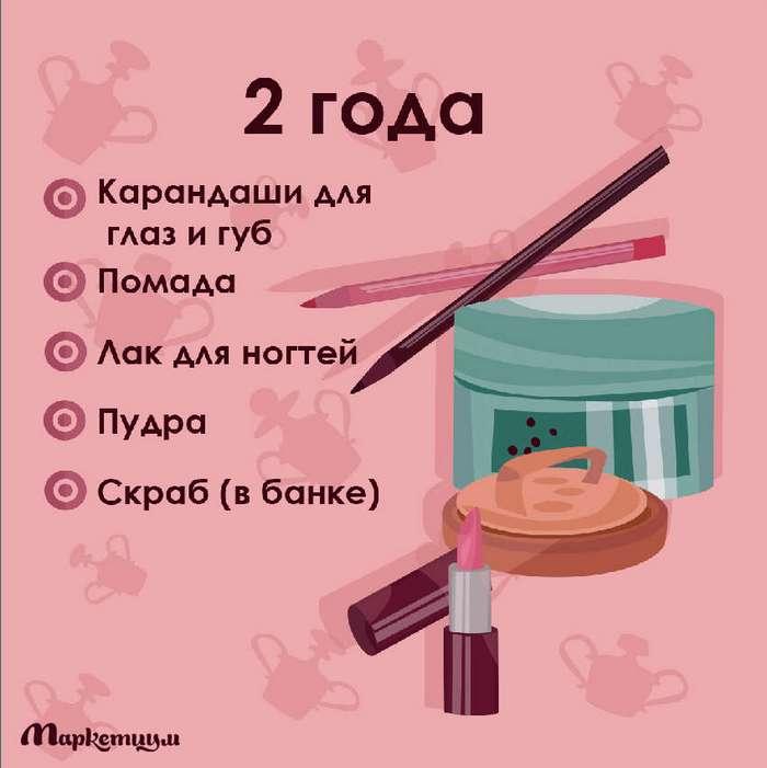 Сколько можно хранить косметику и средства гигиены