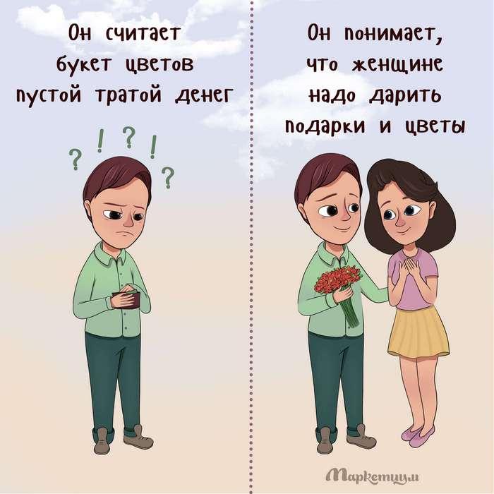 Признаки настоящего мужчины
