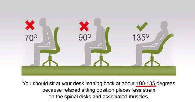 Вот как на самом деле правильно сидеть на стуле. А в школе нам говорили по-другому!